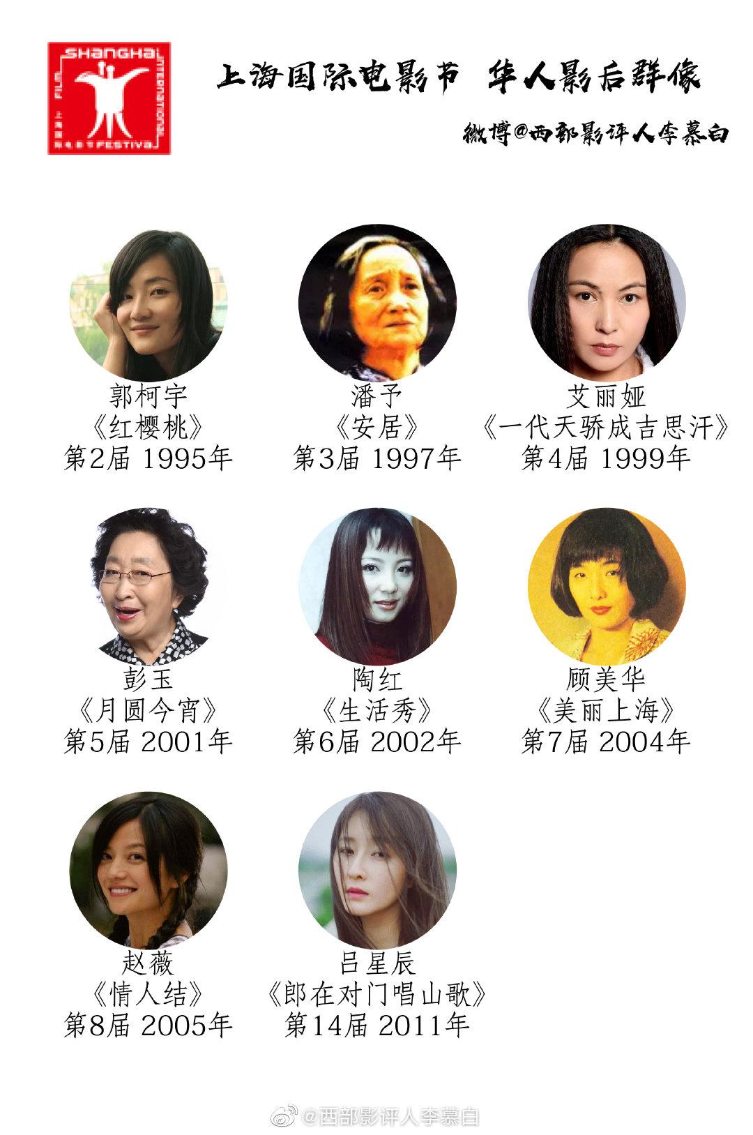 上海国际电影节 华人影后群像.jpg