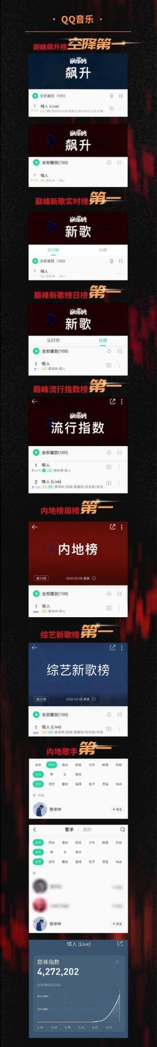 蔡徐坤新歌《情人》出圈 (3).jpg